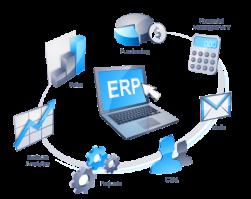 Size Özel Web, ERP, CRM Uygulamaları