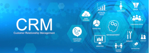 CRM (Müşteri İlişkileri Yönetimi)